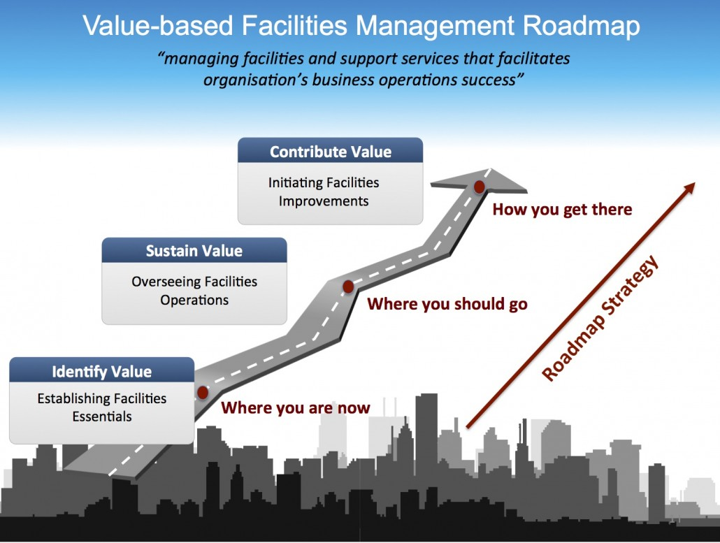 VBFM_Strategy_Roadmap_